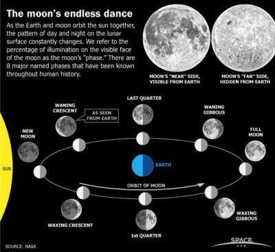 20130515104816-the-moon.jpg